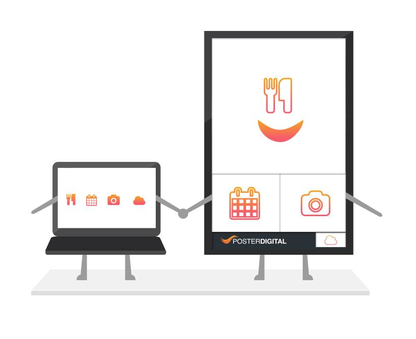 Todas las ventajas de la cartelería digital