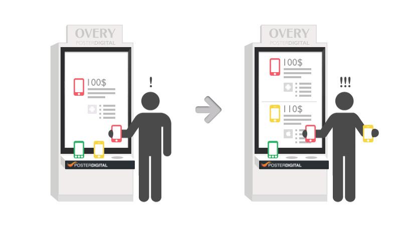 Overy y cartelería digital signage