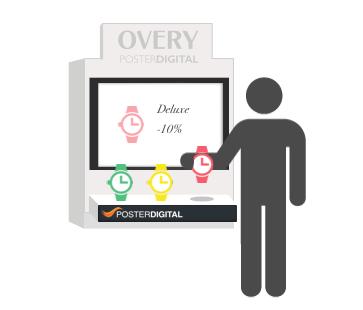 Overy offer cartelería digital signage