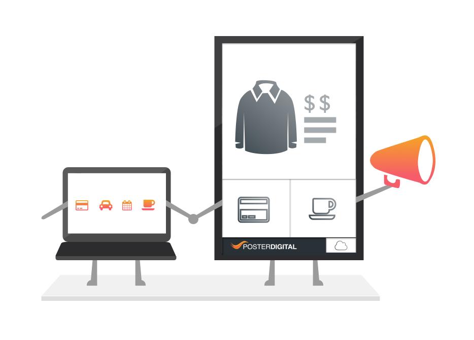 Cartelería digital signage en retail