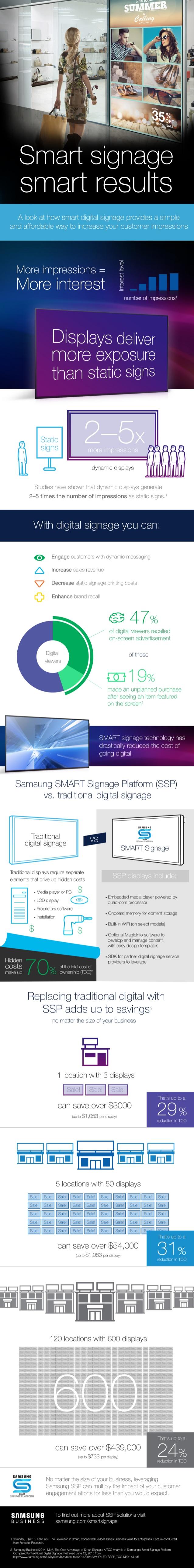 smart-signage-smart-results-1-638