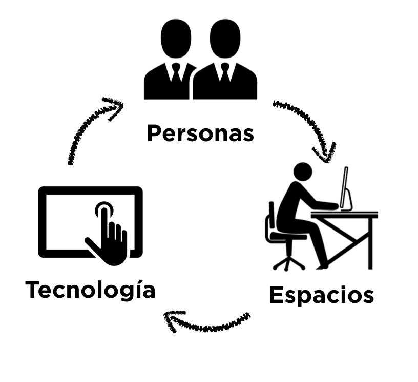digital signage para empresas